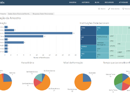 Build an Analytics Dashboard in Tableau Public.