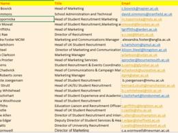 500 UK universities Directors of IT, Marketing and Recruitment
