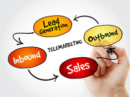 Make 50 outbound B2B calls for lead generation or appointment setting
