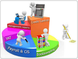 Complete Payroll Services
