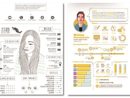 Design a Killer job snatching CV resume  in Infographic Style