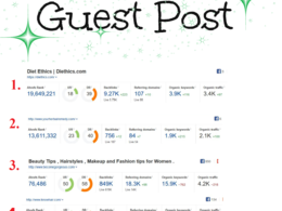 Write and Publish 4 High quality Health Guest Post With Dofollow Backlink & Traffic