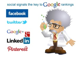 Social Media Promotion Posts And Signals To Boost Social Network