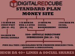 Do SEO White Hat backlinks package with High DA boost Tier links
