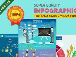 Design stunning infographic