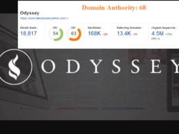 Write and publish guest post on Theodysseyonline.com DA68