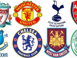 Give 2000 email addresses Database of football clubs in uk