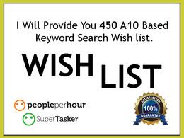 Do 200 wishlist for amazon SEO