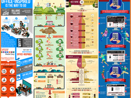 Design unique stunning infographic(s)