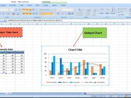 Quick help with Excel formulas, Charts, Graphs and data analysis
