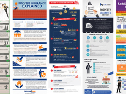 Design stunning high quality infographic