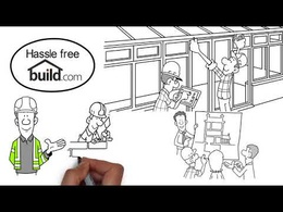 Create a Professional Whiteboard Doodle Explainer video