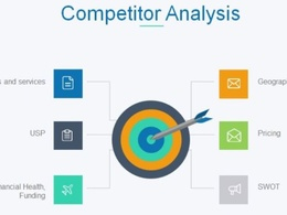 Produce a report on competitors