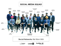 Social Media Marketing, Branding, Gathers more leads