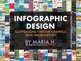 Design an exclusive infographic with unlimited revisions