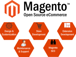 Optimize Speed And Performance of Magento Websites