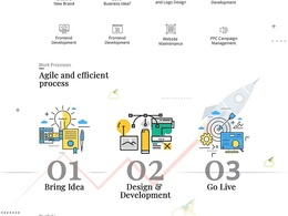 Design A Bespoke Website/ Landing Page For You