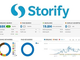 Write and guest post on storify DA 91