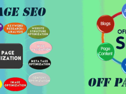 Full All in One On-Page SEO Package -Top Google Ranking