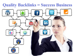 50 Social Profile Creation Backlinks for Your Business Website
