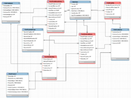 I can design Database schema for your application