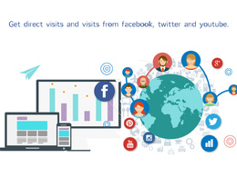 Promote your site until it gets 1000 new visits