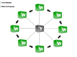 Get A Powerful Linkwheel from 6 Web2.0- PR9-PR7