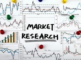 Do Depth Market Research Report With Competitor Analysis