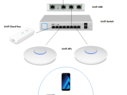 Create a WiFi Captive Portal