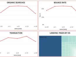 Create awesome tableau dashboard and story board