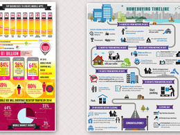 Get an exclusive infographic within 24 hrs + unlimited revisions