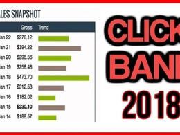 Create 10 Clickbank Affiliate Product Websites