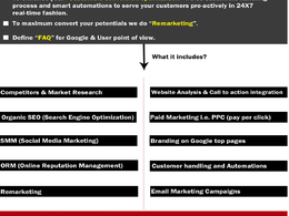 Opt for best Solution for your Online Campaign