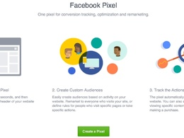 Set up facebook & google remarketing codes on the website.