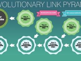 3 Tiers High Pr GSA Ser Link Pyramid Dofollow for adult website