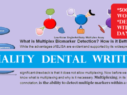 Deliver 500+ words of quality dental writing in 5 days