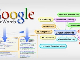 Offers Google Adwords and PPC services!