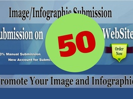 Image Submissions - 50 Links from High DA Image Sharing Sites