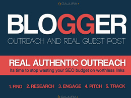 Provide Blogger Outreach, Links Building & High DA Guest Posts