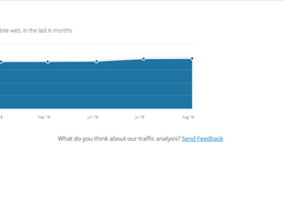 Publish Guest Post on Fashion/Lifestyle Blog DA80 - 400K Traffic