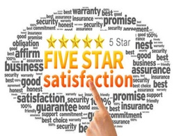 Online Reviews for reputation