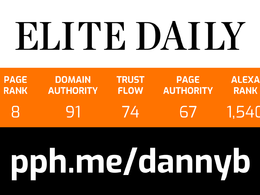 Write and publish a guest post on Elite Daily