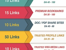 High Authority Link Pyramid to Boost your Rankings