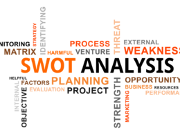 Do  SWOT ANALYSIS (any COMPANY) for just 15 USD
