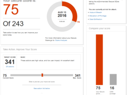 Run a security report against Office365