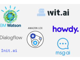 Develop AI Based Chatbot On Bot Framework, Dialogflow or Watson
