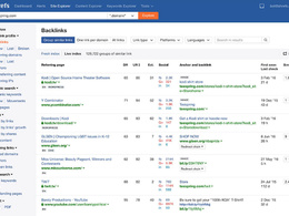 Provide you a FULL ahrefs backlink report for any website in 24