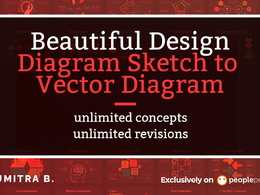Touch up your diagram sketch into beautiful vector diagram