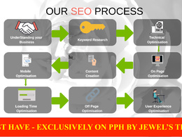 ★ MUST HAVE FULL SEO Service : Seo Service For 30 days ★