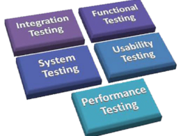 Test your Software or Web Application as a QA/Tester